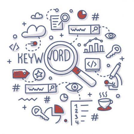 keyword, menulis