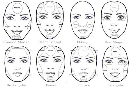 shading, contouring, makeup