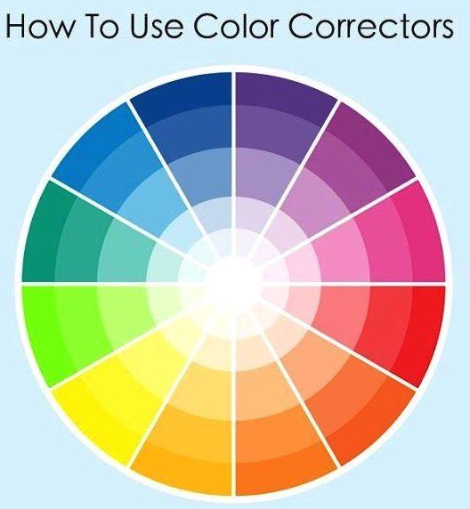 Ini yang harus kamu ketahui dari color correcting