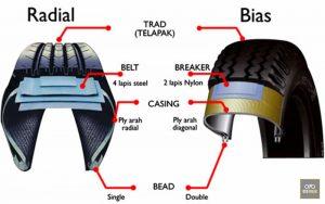 ban bias dan ban radial